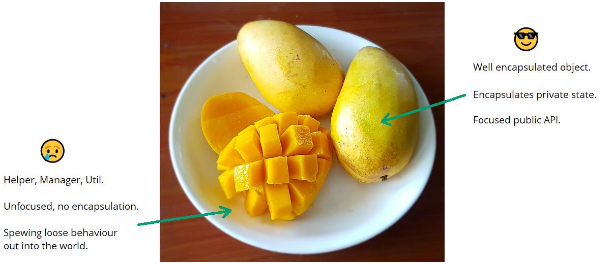 Inside Out Mango